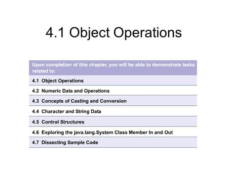 4.1 Object Operations. 4.1.1 operators Dot (. ) and new operate on objects The assignment operator ( = ) Arithmetic operators + - * / % Unary operators.