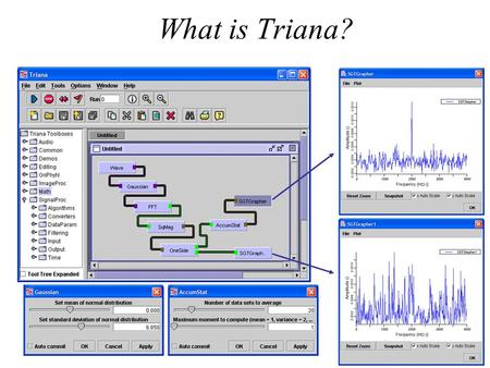 What is Triana?. GAPGAP Triana Distributed Work-flow Network Action Commands Workflow, e.g. BPEL4WS Triana Engine Triana Controlling Service (TCS) Triana.