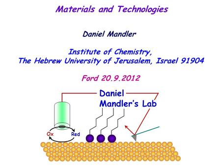 Materials and Technologies Daniel Mandler Institute of Chemistry, The Hebrew University of Jerusalem, Israel 91904 Ford 20.9.2012 Ox Red Daniel Mandler's.