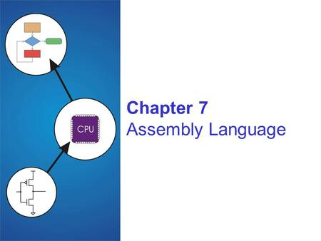 Chapter 7 Assembly Language. 7-2 Human-Readable Machine Language Computers like ones and zeros… Humans like symbols… Assembler is a program that turns.