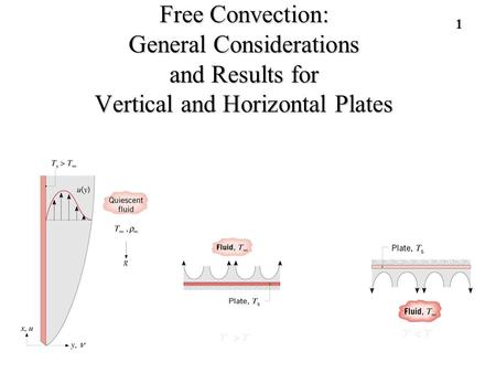 Free Convection: General Considerations and Results for Vertical and Horizontal Plates 1.