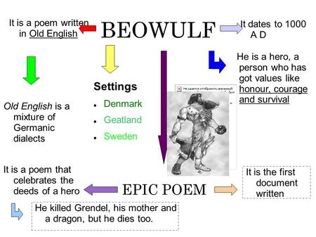 BEOWULF EPIC POEM Settings It is a poem written in Old English