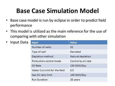 Base Case Simulation Model Base case model is run by eclipse in order to predict field performance This model is utilized as the main reference for the.