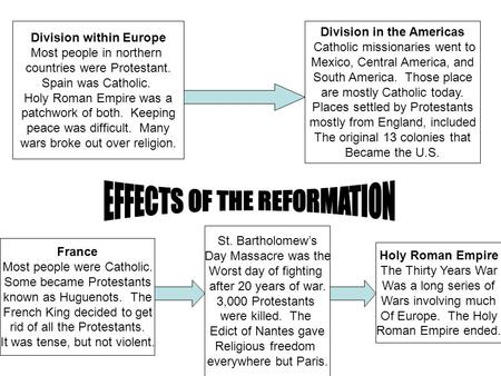 Division within Europe Most people in northern countries were Protestant. Spain was Catholic. Holy Roman Empire was a patchwork of both. Keeping peace.