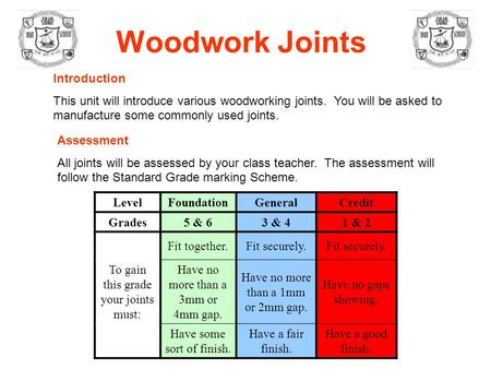 Woodwork Joints Introduction This unit will introduce various woodworking joints. You will be asked to manufacture some commonly used joints. Assessment.