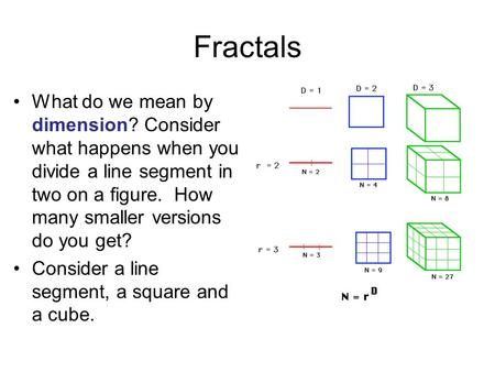 Fractals What do we mean by dimension? Consider what happens when you divide a line segment in two on a figure. How many smaller versions do you get? Consider.