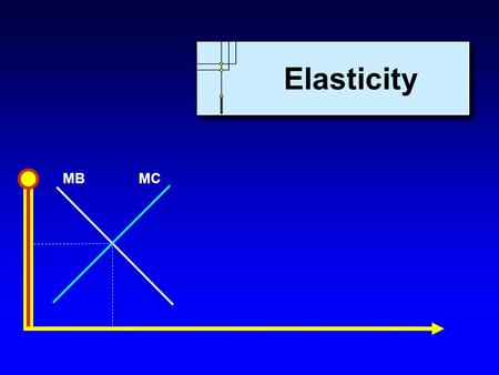 MBMC Elasticity. MBMC Copyright c 2004 by The McGraw-Hill Companies, Inc. All rights reserved. Chapter 4: Elasticity Slide 2 The price of wheat tripled.