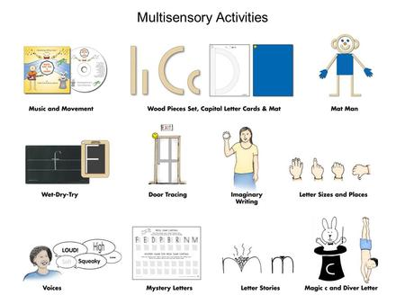 Multisensory Activities. Teaching Order Teaching order is developmentally based and reinforces learning in the easiest, most efficient way. Correct formation.