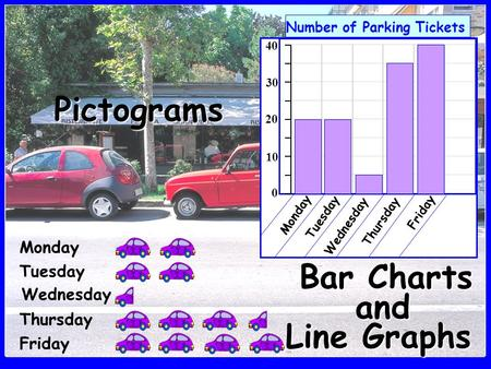 40 Number of Parking Tickets 0 10 20 30 Monday Tuesday Wednesday Thursday Friday Pictograms and Bar Charts Friday Thursday Wednesday Tuesday Monday Line.