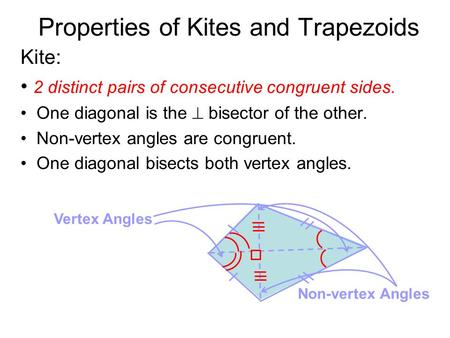 Properties of Kites and Trapezoids Kite: 2 distinct pairs of consecutive congruent sides. One diagonal is the  bisector of the other. Non-vertex angles.