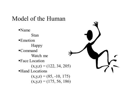 Model of the Human  Name Stan  Emotion Happy  Command Watch me  Face Location (x,y,z) = (122, 34, 205)  Hand Locations (x,y,z) = (85, -10, 175) (x,y,z)