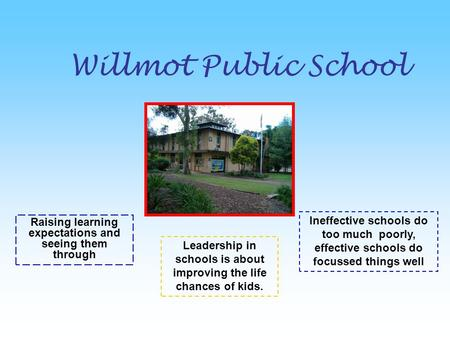 Willmot Public School Raising learning expectations and seeing them through Ineffective schools do too much poorly, effective schools do focussed things.
