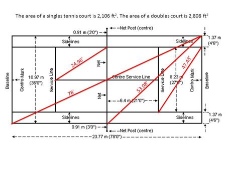 24.96' 47.43' The area of a singles tennis court is 2,106 ft 2. The area of a doubles court is 2,808 ft 2 53.08' 78'