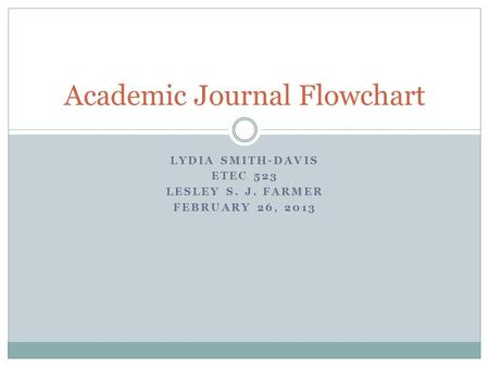 LYDIA SMITH-DAVIS ETEC 523 LESLEY S. J. FARMER FEBRUARY 26, 2013 Academic Journal Flowchart.