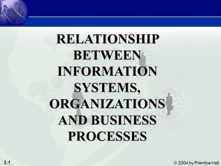 3.1 © 2004 by Prentice Hall RELATIONSHIP BETWEEN INFORMATION SYSTEMS, ORGANIZATIONS AND BUSINESS PROCESSES.