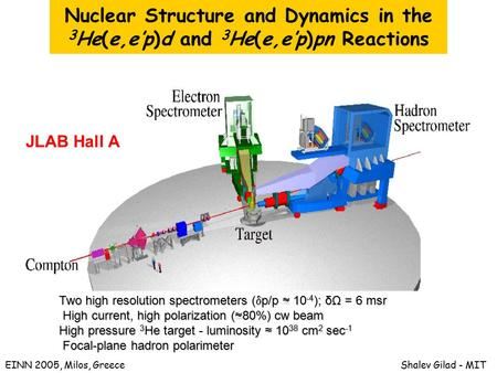 EINN 2005, Milos, GreeceShalev Gilad - MIT Nuclear Structure and Dynamics in the 3 He(e,e'p)d and 3 He(e,e'p)pn Reactions Two high resolution spectrometers.