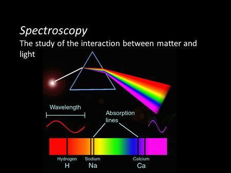 Spectroscopy The study of the interaction between matter and light.