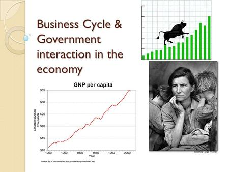Business Cycle & Government interaction in the economy.