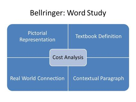 Bellringer: Word Study Pictorial Representation Textbook Definition Real World ConnectionContextual Paragraph Cost Analysis.