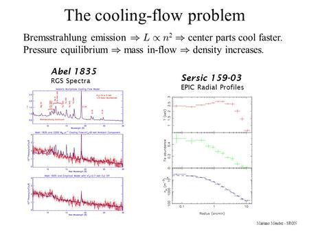 The cooling-flow problem
