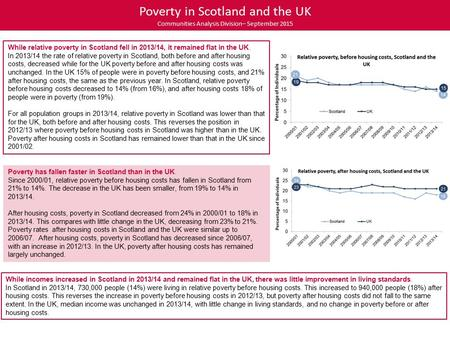 Poverty in Scotland and the UK Communities Analysis Division– September 2015 While relative poverty in Scotland fell in 2013/14, it remained flat in the.