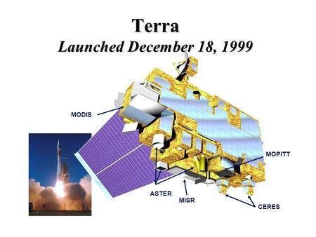 Terra Launched December 18, 1999