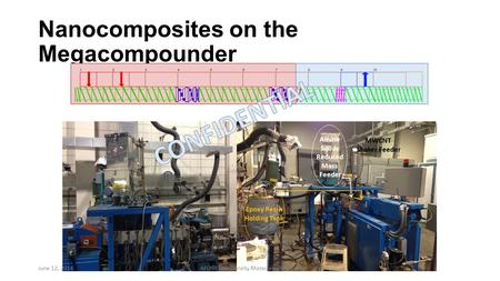 Nanocomposites on the Megacompounder Epoxy Resin Holding Tank Amine Solids Reduced Mass Feeder MWCNT Shaker Feeder June 12, 2014AFOSR Low Density Materials.
