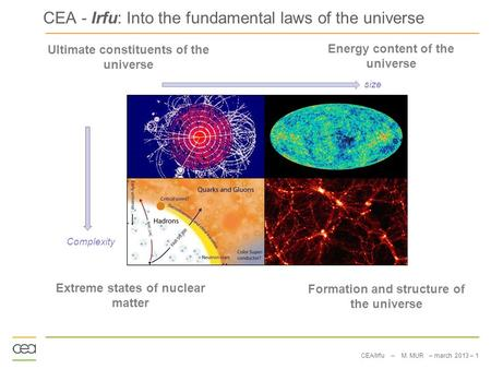 CEA/Irfu – M. MUR – march 2013 – 1 CEA - Irfu: Into the fundamental laws of the universe Ultimate constituents of the universe Energy content of the universe.