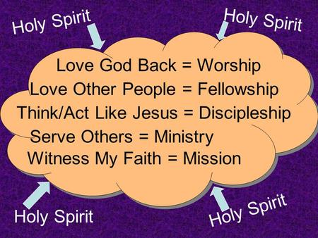 Love God Back = Worship Love Other People = Fellowship Think/Act Like Jesus = Discipleship Serve Others = Ministry Witness My Faith = Mission Holy Spirit.