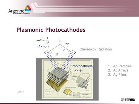 Pellin Plasmonic Photocathodes Cherenkov Radiation Photocathode h  -> e- β = v p / c 1.Ag Particles 2.Ag Arrays 3.Ag Films.