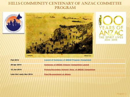 Feb 2014Launch of Centenary of ANZAC Program (Completed) 25 Apr 2014Centenary of ANZAC Citizens' Competition Launch 12 Jun 2014Primary/Secondary Schools'
