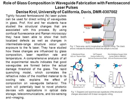 Role of Glass Composition in Waveguide Fabrication with Femtosecond Laser Pulses Denise Krol, University of California, Davis, DMR-0307002 Tightly focused.