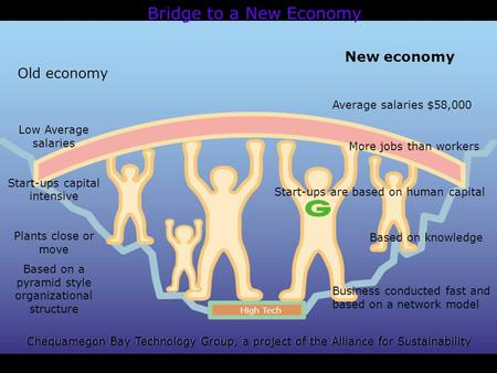 Bridge to a New Economy Old economy Low Average salaries Start-ups capital intensive Plants close or move Based on a pyramid style organizational structure.