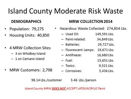 Island County Moderate Risk Waste DEMOGRAPHICS Population: 79,275 Housing Units: 40,850 4 MRW Collection Sites – 3 on Whidbey Island – 1 on Camano Island.