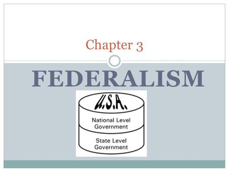 FEDERALISM Chapter 3. The Founding Does Federalism protect personal liberties? --Founders believed that neither the national nor state gov't would have.