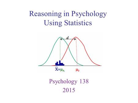 Reasoning in Psychology Using Statistics Psychology 138 2015.