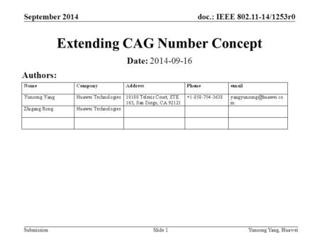 Doc.: IEEE 802.11-14/1253r0 Submission September 2014 Yunsong Yang, HuaweiSlide 1 Extending CAG Number Concept Date: 2014-09-16 Authors: