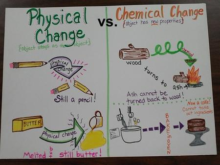 Vs.. Targets: *Understand the difference between physical changes and chemical reactions. *Tell evidence of physical changes and chemical reactions. *Categorize.
