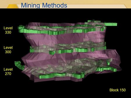 0 Mining Methods Block 150 Level 330 Level 300 Level 270.