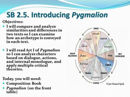 SB 2.5. Introducing Pygmalion