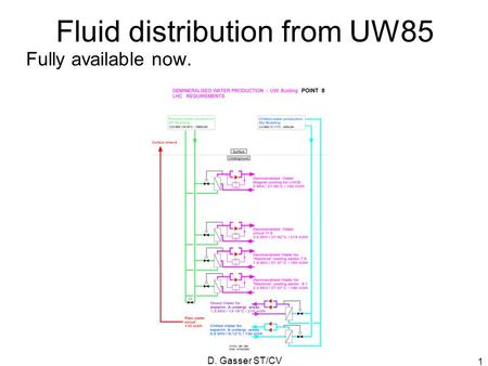 D. Gasser ST/CV 1 Fluid distribution from UW85 Fully available now.