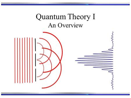 Quantum Theory I An Overview. Introduction The development of classical physics (based on Newton's laws) culminated in James Clerk Maxwell's equations: