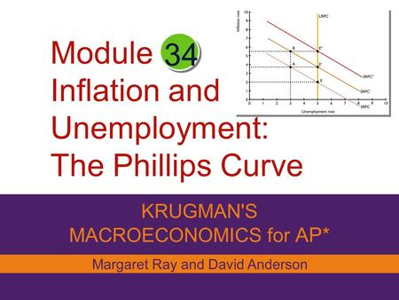 Module Inflation and Unemployment: The Phillips Curve KRUGMAN'S MACROECONOMICS for AP* 34 Margaret Ray and David Anderson.