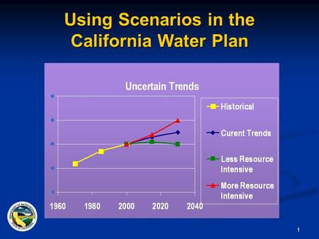 1 Using Scenarios in the California Water Plan. 2 Scenario Overview ● Background ● Update 2005 narratives ● Feedback we received ● Creating themes.
