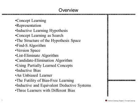 Overview Concept Learning Representation Inductive Learning Hypothesis