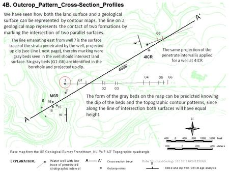 1 10. Exercise: Generating a topographic profile 4B. Outcrop_Pattern_Cross-Section_Profiles We have seen how both the land surface and a geological surface.