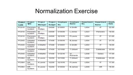 Normalization Exercise. First Normal Form Second Normal Form.
