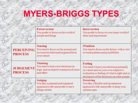 MYERS-BRIGGS TYPES PERCEIVING PROCESS JUDGEMENT PROCESS Extraversion