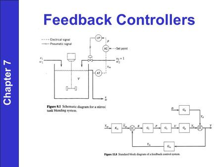 Chapter 7 Feedback Controllers. On-off Controllers Simple Cheap Used In residential heating and domestic refrigerators Limited use in process control.