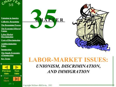 35 - 1 Copyright McGraw-Hill/Irwin, 2002 Unionism in America Collective Bargaining The Bargaining Process The Economic Effect of Unions Labor Market Discrimination.